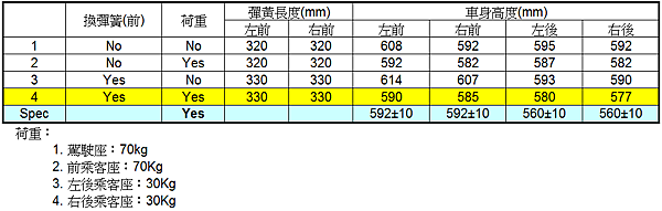 Ride Height Summary-4.png