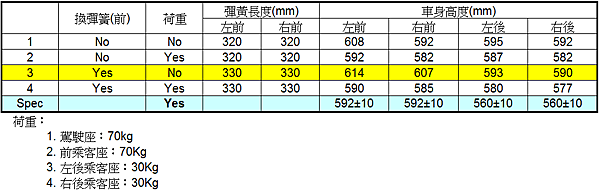 Ride Height Summary-3.png
