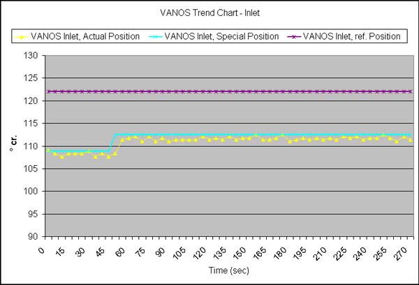 VANOS-Inlet.PNG