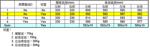 Ride Height Summary-2.png