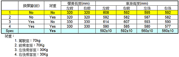 Ride Height Summary-1.png