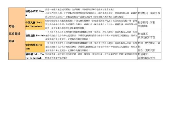 99暑期活動_腦力_頁面_4.jpg