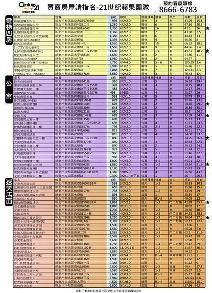 精選物件(反)0325