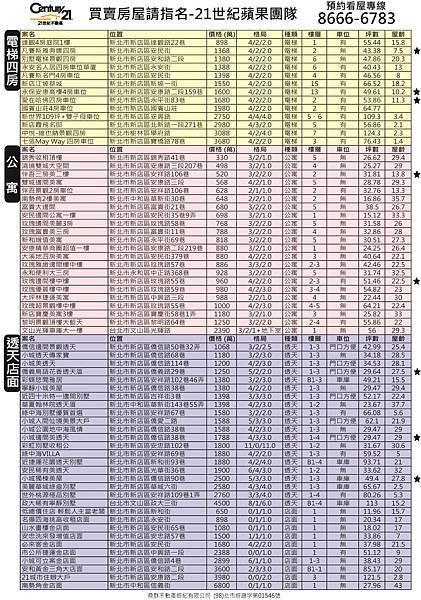 精選物件(反)0417