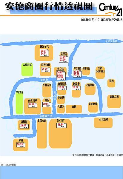成交行情-安德(圖表10101~10103)