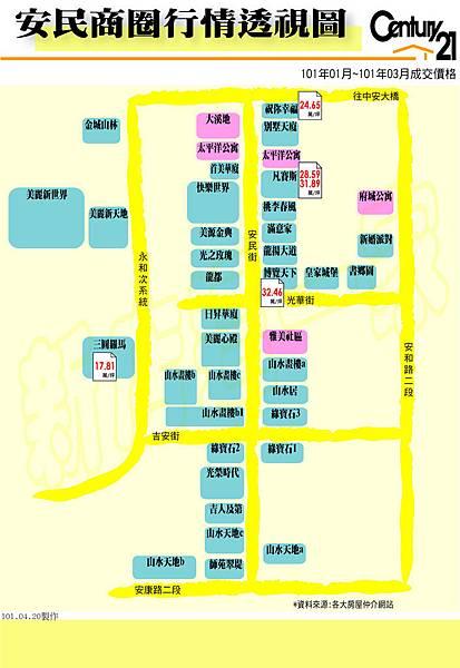 成交行情-安民(圖表10101~10103)