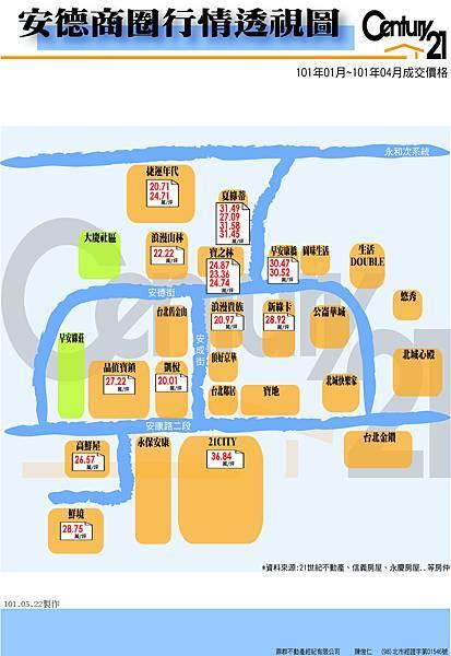 成交行情-安德(圖表10101~10104)