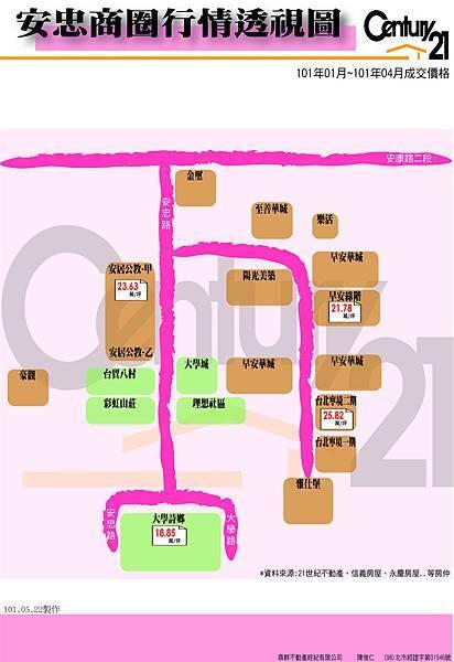 成交行情-安忠(圖表10101~10104)