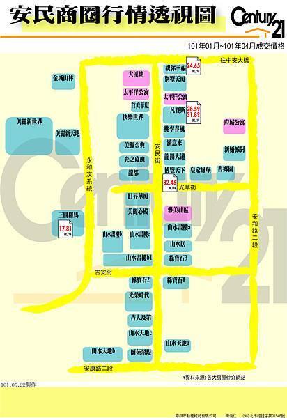 成交行情-安民(圖表10101~10104)