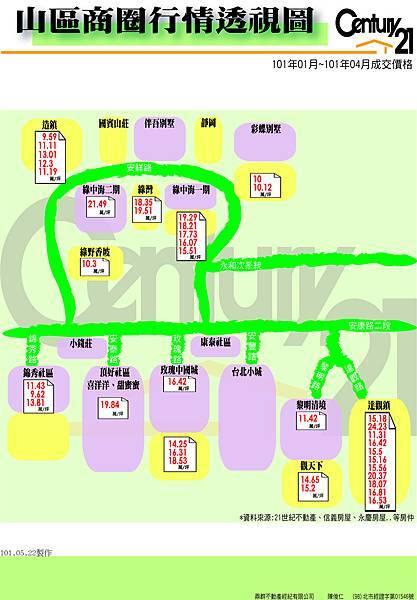 成交行情-山區(圖表10101~10104)