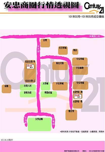 成交行情-安忠(圖表10102~10105)