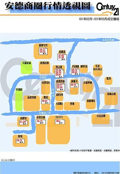 成交行情-安德(圖表10102~10105)