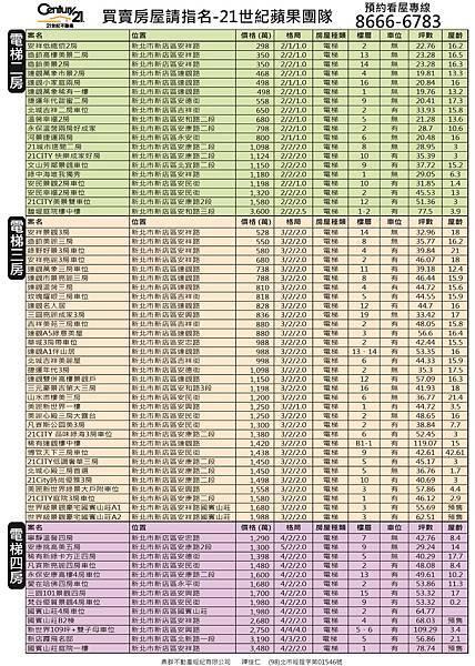 精選物件(反)0625