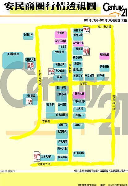 成交行情-安民(圖表10103~10106)