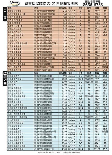 精選物件(公寓~店面透天)0801