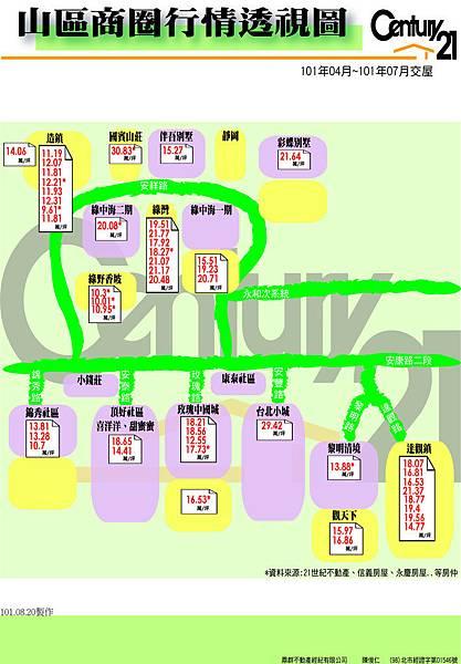 成交行情-山區(圖表10104~10107)