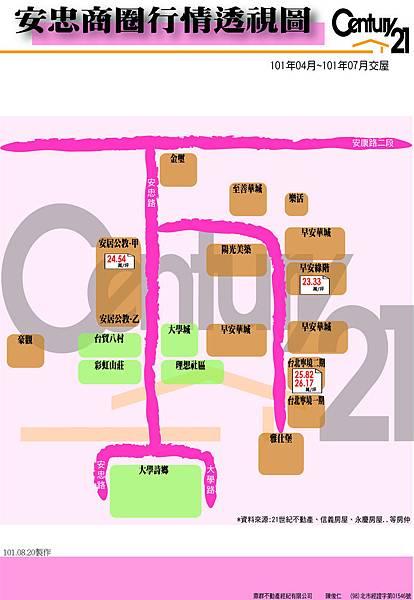 成交行情-安忠(圖表10104~10107)
