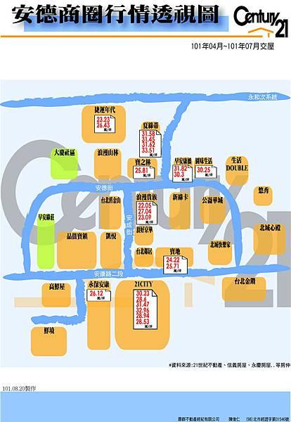 成交行情-安德(圖表10104~10107)