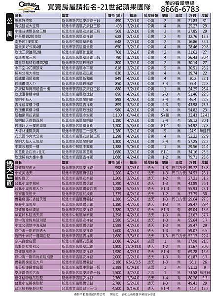 精選物件(公寓~店面透天)0828