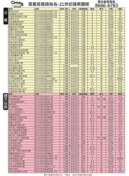 精選物件(公寓~店面透天)0914