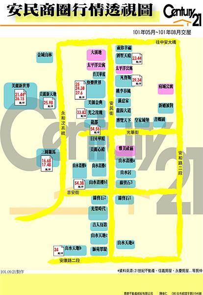 成交行情-安民(圖表10105~10108)
