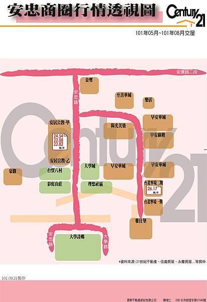 成交行情-安忠(圖表10105~10108)