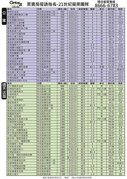 精選物件(公寓~店面透天)0929