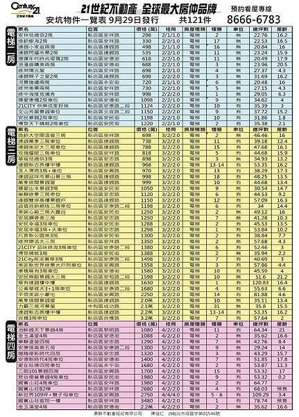 精選物件(電梯兩房~電梯四房)0929