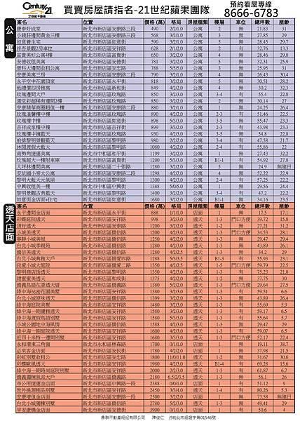 精選物件(公寓~店面透天)1013