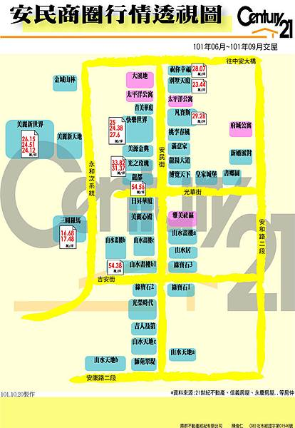 成交行情-安民(圖表10106~10109)