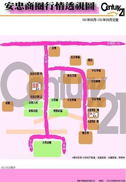 成交行情-安忠(圖表10106~10109)