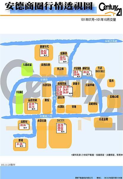 成交行情-安德(圖表10107~10110)
