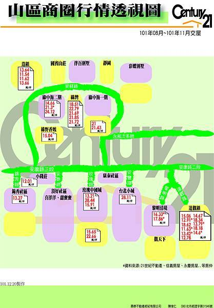 成交行情-山區(圖表10108~10111)