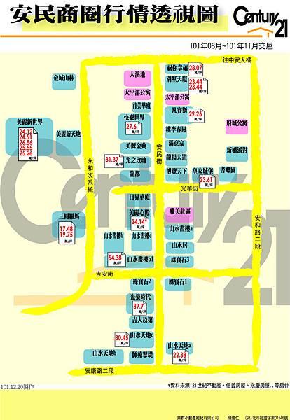 成交行情-安民(圖表10108~10111)