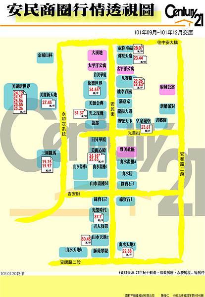 成交行情-安民(圖表10109~10112)