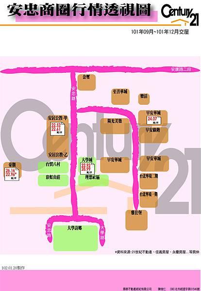 成交行情-安忠(圖表10109~10112)