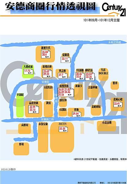 成交行情-安德(圖表10109~10112)