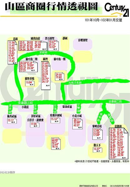 成交行情-山區(圖表10110~10201)