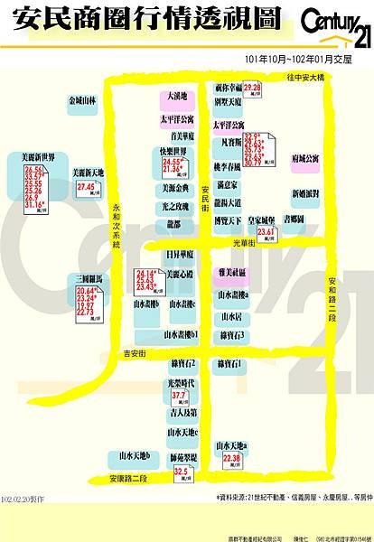 成交行情-安民(圖表10110~10201)