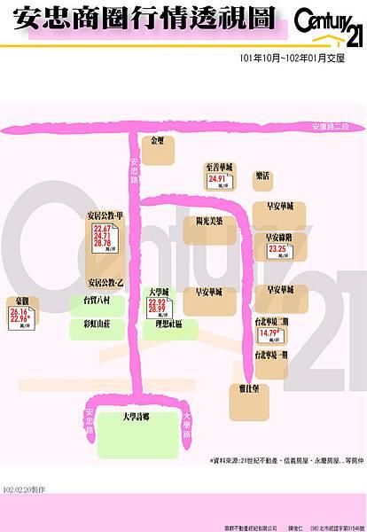 成交行情-安忠(圖表10110~10201)
