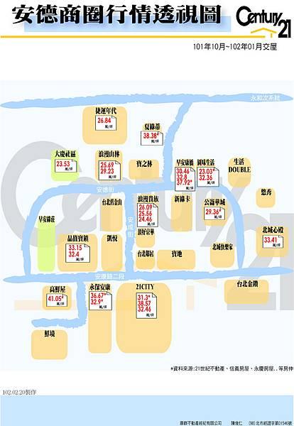 成交行情-安德(圖表10110~10201)