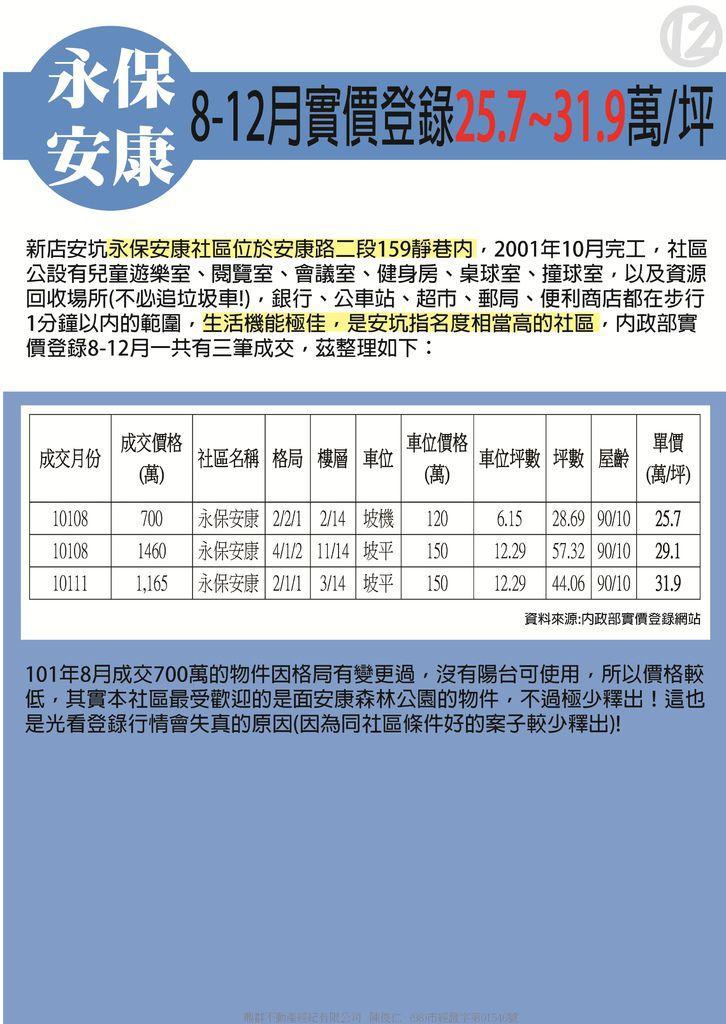 永保安康社區8-12月實價登錄25.7~31.9萬坪-12