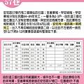 至善華城、早安綠階、早安華城實價登錄行情一覽