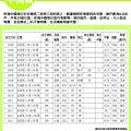 玫瑰中國城各區 實價登錄一覽-15