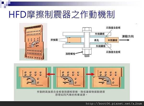 HFD制震原理.jpg