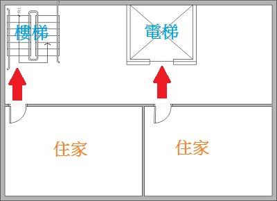 大門對樓梯和電梯.jpg
