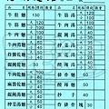 食記老胡麵館1.jpg
