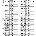 食記阿水伯魯肉飯1.jpg