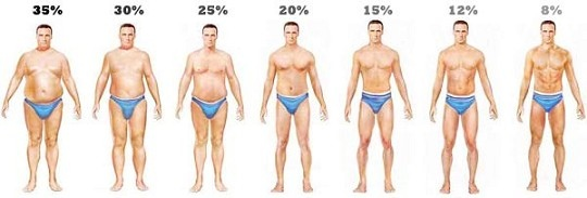 body-fat-levels-men.jpg