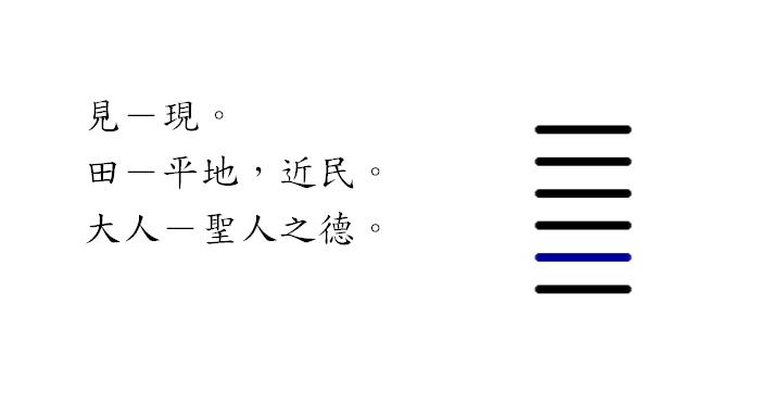 易經(第四講)8.bmp